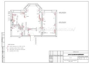 Схема размещения и подключения цепей 220 вольт